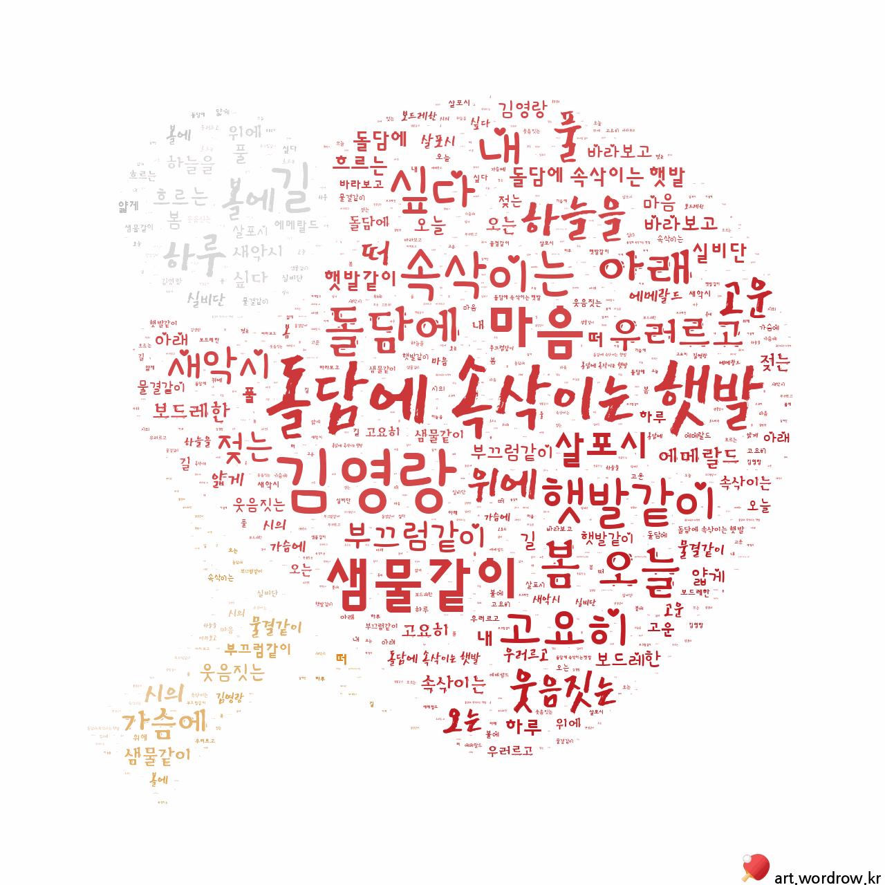 워드 클라우드: 돌담에 속삭이는 햇발 [김영랑]-8